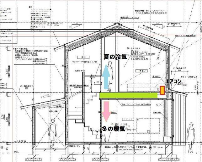 階間エアコンの概念図。(提供:オーガニックスタジオ新潟)
